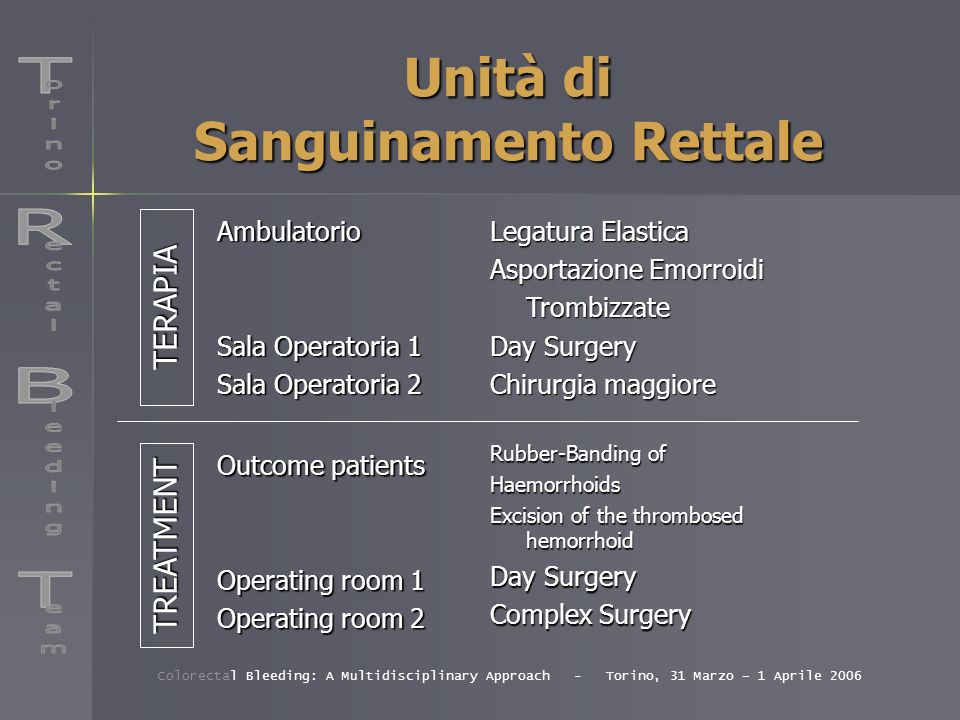 Multidisciplinary Team Chirurgo colorettale Nurse specializzate RadiologoGastroenterologo Anatomo patologo OncologoRadioterapista Colorectal Bleeding: A Multidisciplinary Approach - Torino, 31 Marzo – 1 Aprile 2006 Colorectal surgeon Nurse specialist RadiologistGastroenterologistPathologistOncologistRadiationtherapyst