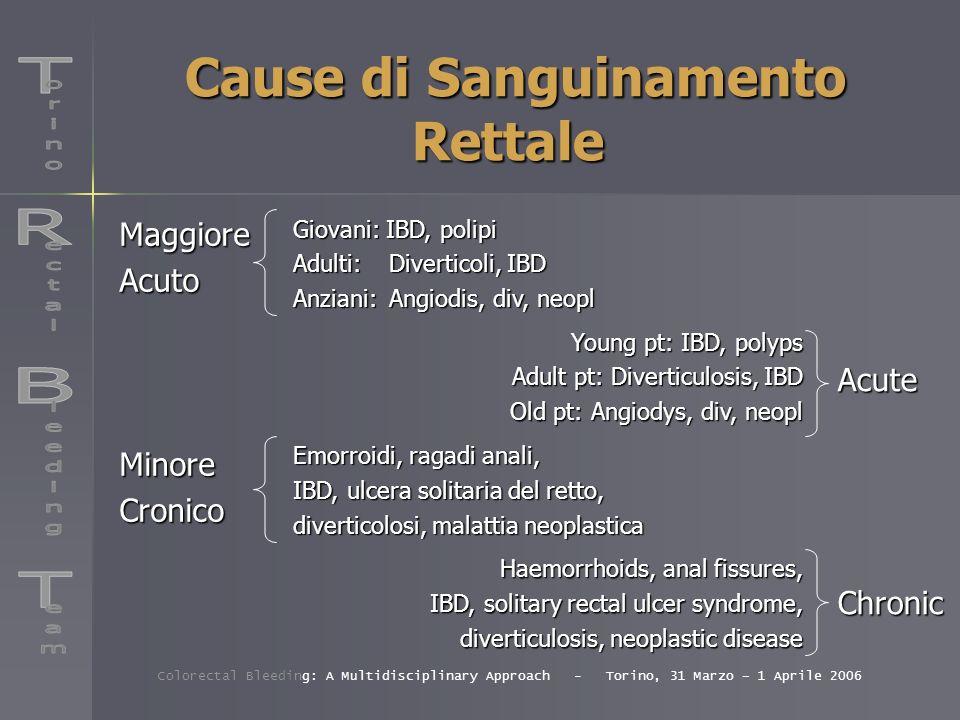 Cause di Sanguinamento Rettale Cause di Sanguinamento Rettale MaggioreAcutoMinoreCronico Giovani: IBD, polipi Adulti: Diverticoli, IBD Anziani:Angiodi