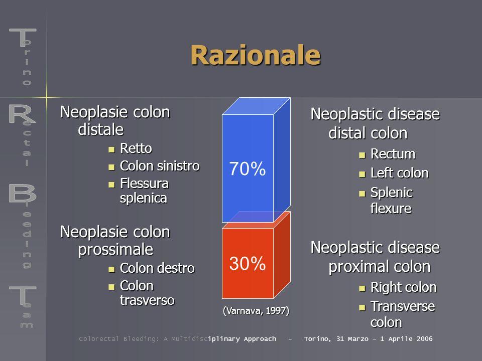 Razionale Neoplasie colon distale Retto Retto Colon sinistro Colon sinistro Flessura splenica Flessura splenica Neoplasie colon prossimale Colon destr