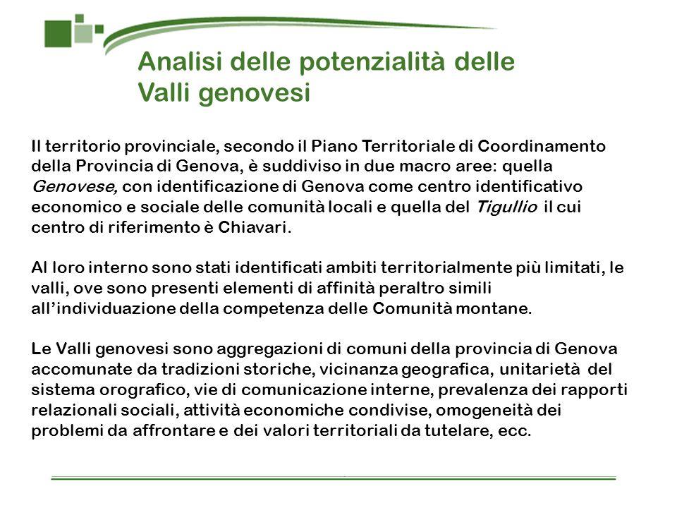 Analisi delle potenzialità delle Valli genovesi Il territorio provinciale, secondo il Piano Territoriale di Coordinamento della Provincia di Genova, è