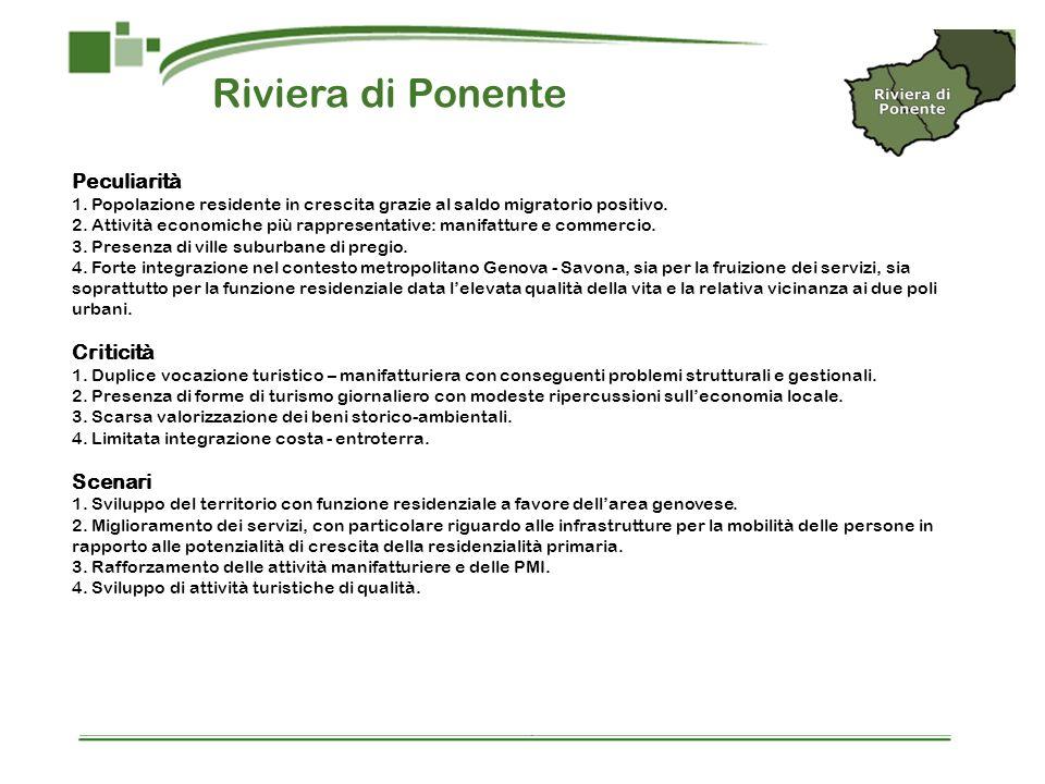 Riviera di Ponente Peculiarità 1. Popolazione residente in crescita grazie al saldo migratorio positivo. 2. Attività economiche più rappresentative: m