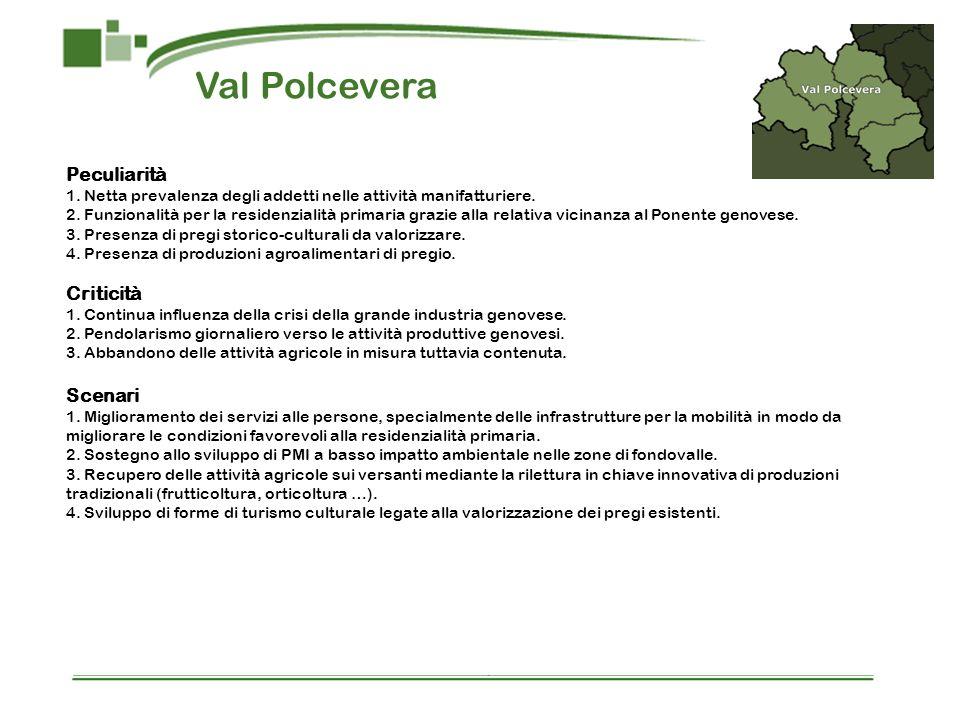 Val Polcevera Peculiarità 1.Netta prevalenza degli addetti nelle attività manifatturiere.
