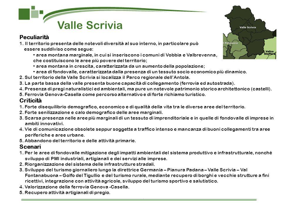 Valle Scrivia Peculiarità 1.Il territorio presenta delle notevoli diversità al suo interno, in particolare può essere suddiviso come segue: area monta