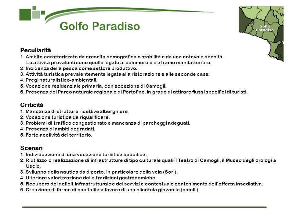 Golfo Paradiso Peculiarità 1. Ambito caratterizzato da crescita demografica o stabilità e da una notevole densità. Le attività prevalenti sono quelle