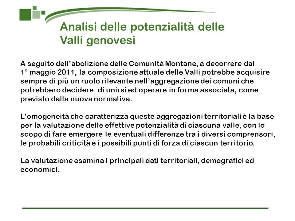 Analisi delle potenzialità delle Valli genovesi A seguito dellabolizione delle Comunità Montane, a decorrere dal 1° maggio 2011, la composizione attua