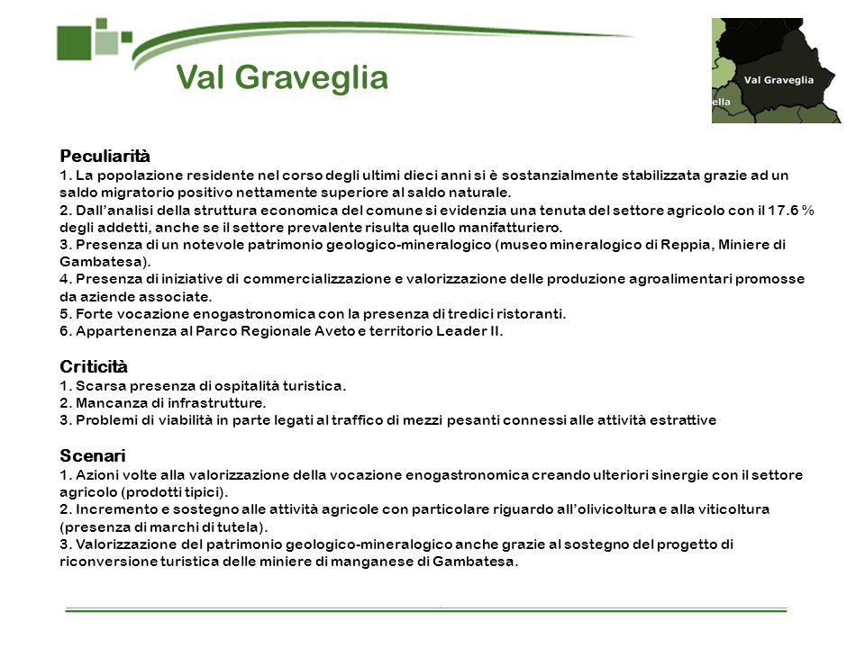 Val Graveglia Peculiarità 1.