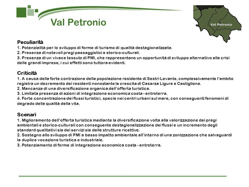 Val Petronio Peculiarità 1. Potenzialità per lo sviluppo di forme di turismo di qualità destagionalizzate. 2. Presenza di notevoli pregi paesaggistici
