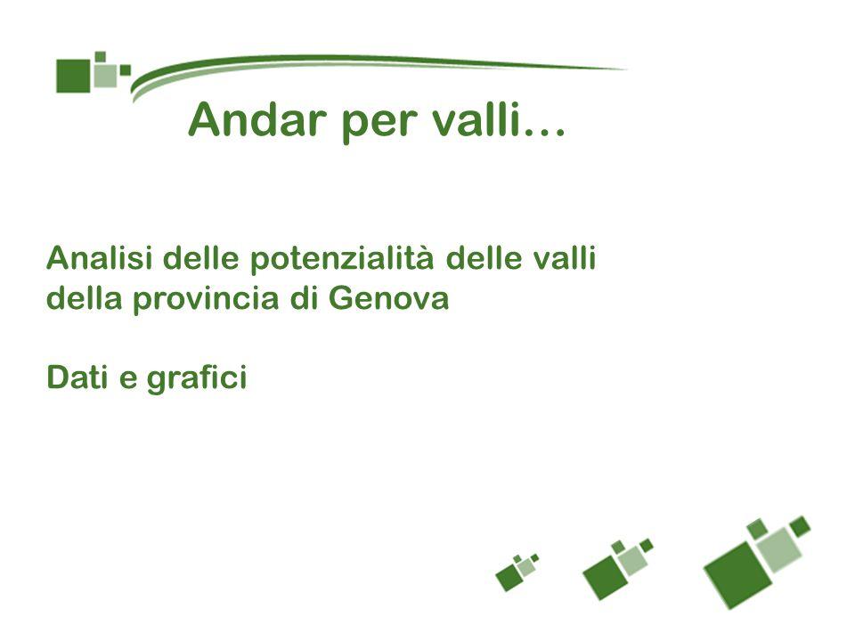 Analisi delle potenzialità delle valli della provincia di Genova Dati e grafici Andar per valli…