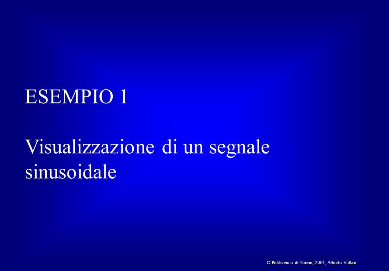 © Politecnico di Torino, 2001, Alberto Vallan ESEMPIO 1 Visualizzazione di un segnale sinusoidale