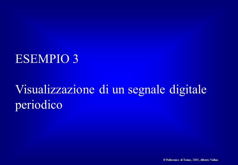ESEMPIO 3 Visualizzazione di un segnale digitale periodico