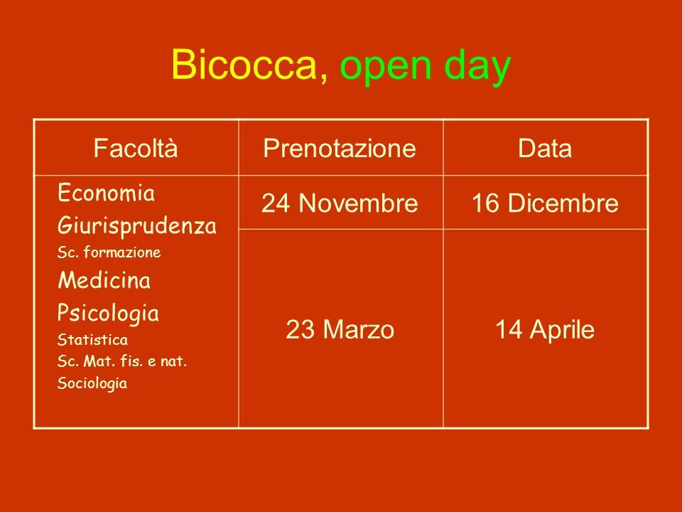 Bicocca, open day FacoltàPrenotazioneData Economia Giurisprudenza Sc.