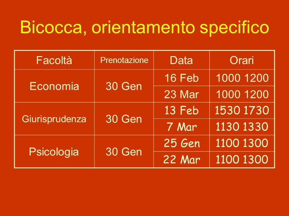 Bicocca, orientamento specifico Facoltà Prenotazione DataOrari Economia30 Gen 16 Feb1000 1200 23 Mar1000 1200 Giurisprudenza 30 Gen 13 Feb1530 1730 7