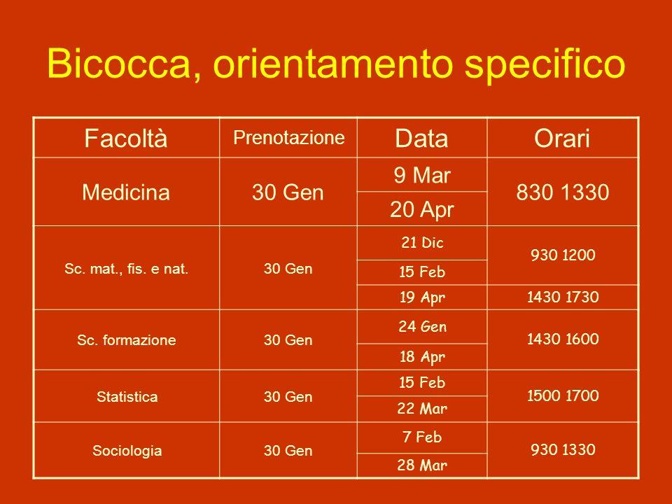 Bicocca, orientamento specifico Facoltà Prenotazione DataOrari Medicina30 Gen 9 Mar 830 1330 20 Apr Sc. mat., fis. e nat.30 Gen 21 Dic 930 1200 15 Feb