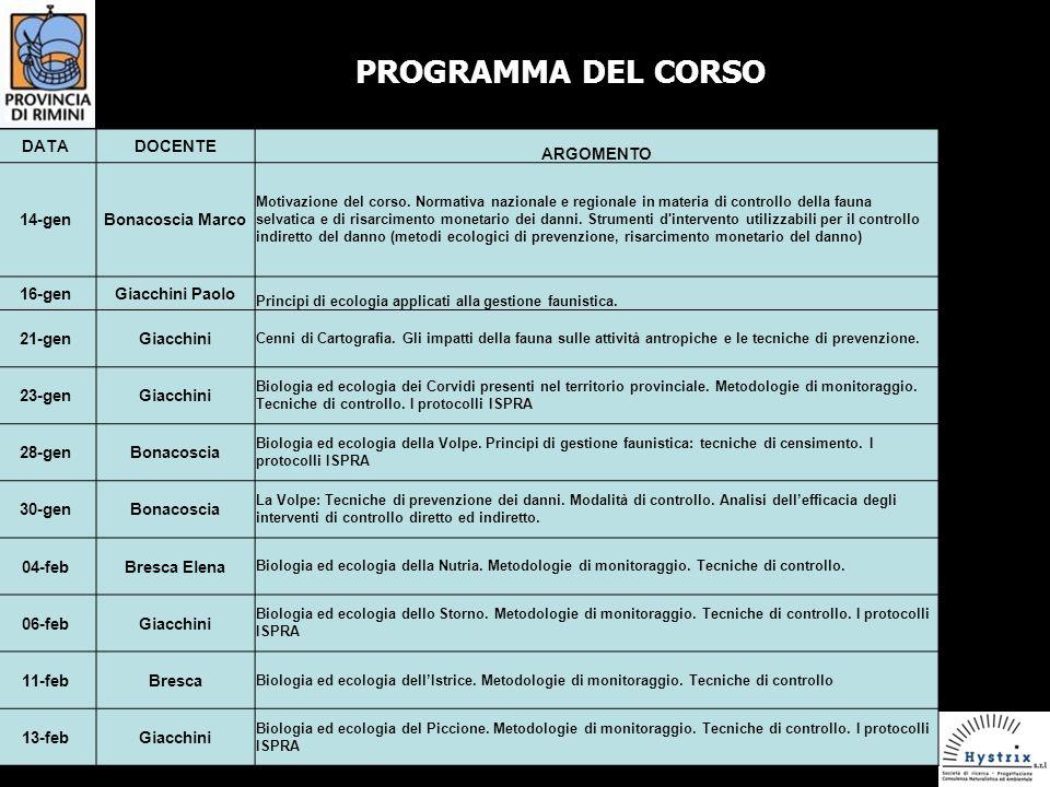 MOTIVAZIONI DEL CORSO Approvazione delle nuove direttive relative ai corsi digestione faunistica di cui alla L.R.