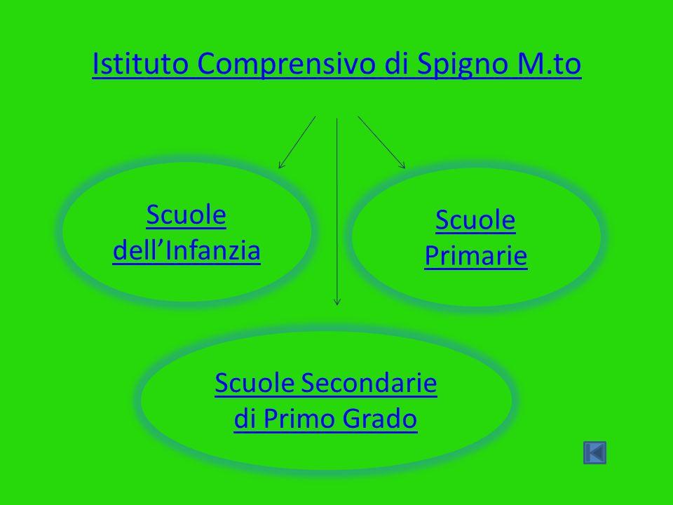 Istituto Comprensivo di Spigno M.to Scuole dellInfanzia Scuole Primarie Scuole Secondarie di Primo Grado