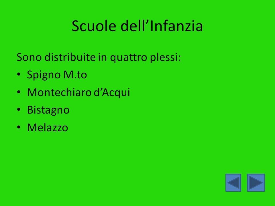 Scuole Primarie sono quattro: Spigno M.to Montechiaro dAcqui Bistagno Melazzo