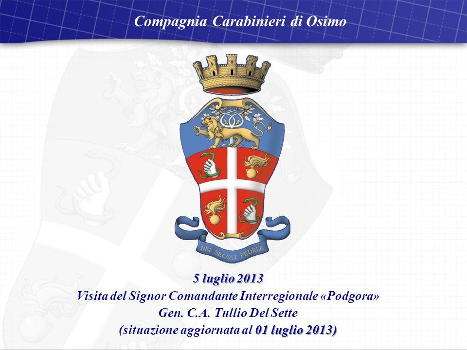 Compagnia Carabinieri di Osimo 2 dicembre 2011 Visita del Signor Comandante Provinciale situazione aggiornata al 30 ottobre 2011 5 luglio 2013 Visita del Signor Comandante Interregionale «Podgora» Gen.