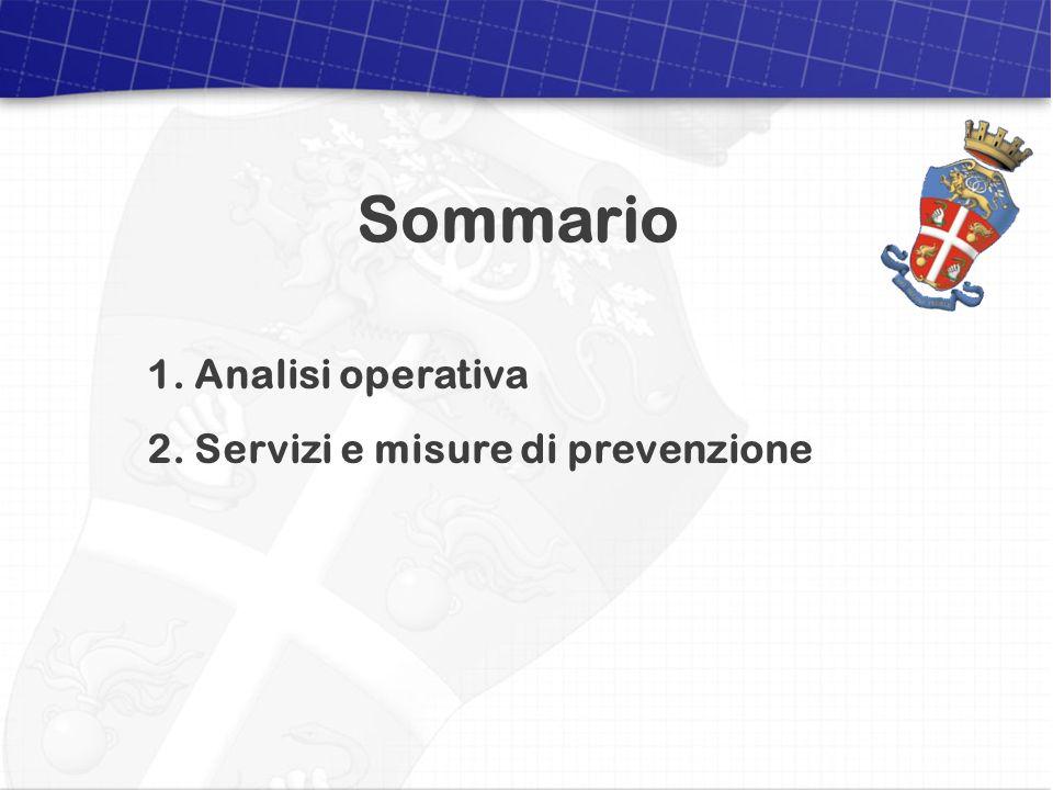 2 dicembre 2011 Visita del Signor Comandante Provinciale situazione aggiornata al 30 ottobre 2011 Sommario 1.