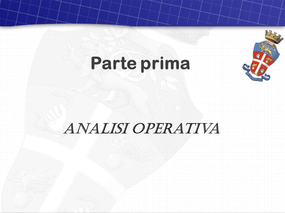 Compagnia Carabinieri di Osimo 2 dicembre 2011 Visita del Signor Comandante Provinciale situazione aggiornata al 30 ottobre 2011 Parte prima Analisi operativa