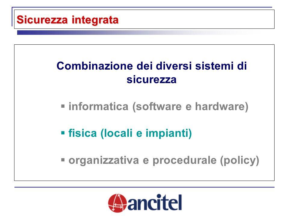 Combinazione dei diversi sistemi di sicurezza informatica (software e hardware) fisica (locali e impianti) organizzativa e procedurale (policy) Sicurezza integrata