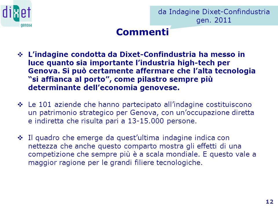 Commenti 12 Lindagine condotta da Dixet-Confindustria ha messo in luce quanto sia importante lindustria high-tech per Genova.