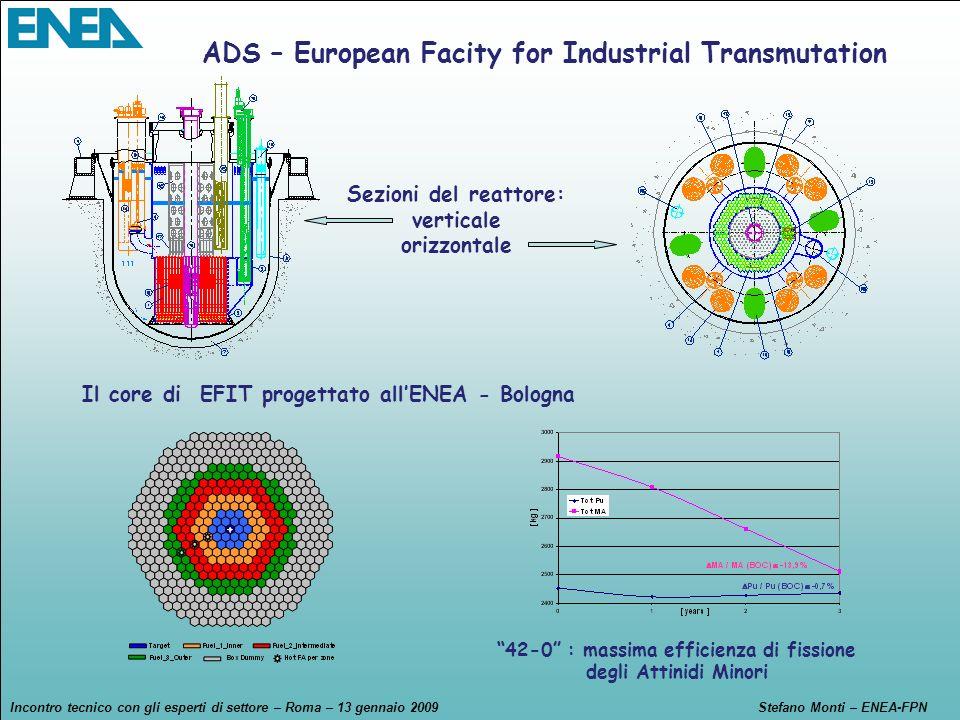 Incontro tecnico con gli esperti di settore – Roma – 13 gennaio 2009Stefano Monti – ENEA-FPN Sezioni del reattore: verticale orizzontale Il core di EF