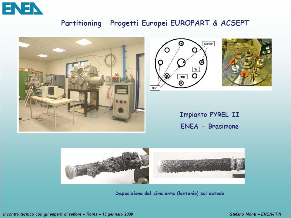 Incontro tecnico con gli esperti di settore – Roma – 13 gennaio 2009Stefano Monti – ENEA-FPN Impianto PYREL II ENEA - Brasimone Deposizione del simula