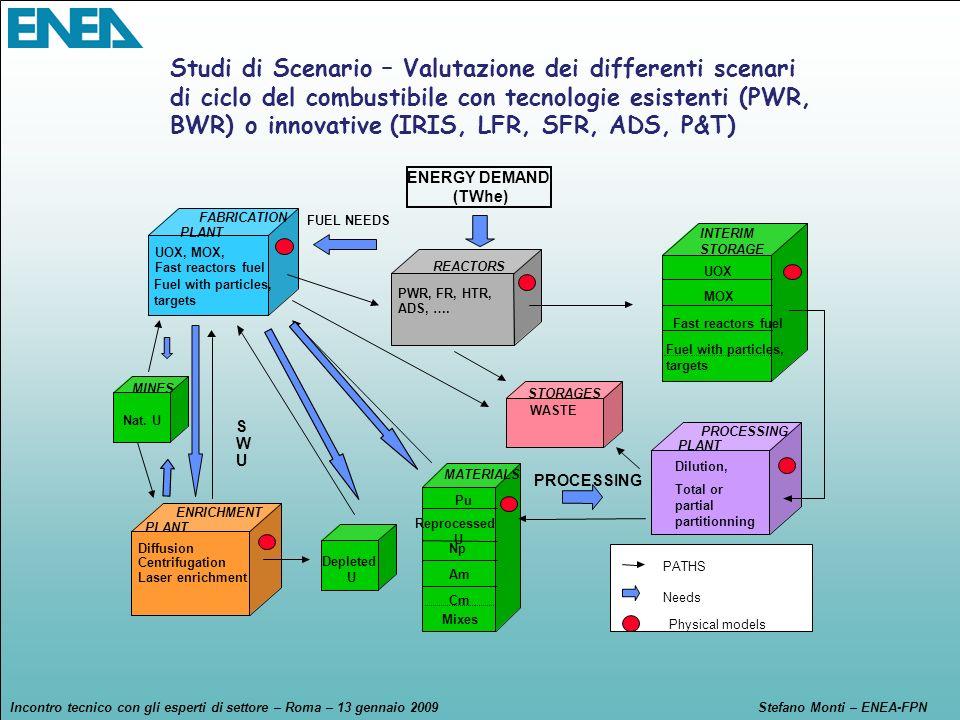 Incontro tecnico con gli esperti di settore – Roma – 13 gennaio 2009Stefano Monti – ENEA-FPN Studi di Scenario – Valutazione dei differenti scenari di