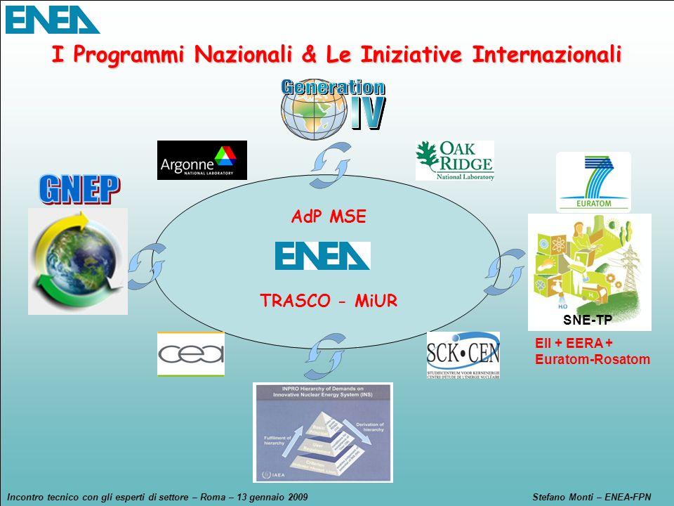 Incontro tecnico con gli esperti di settore – Roma – 13 gennaio 2009Stefano Monti – ENEA-FPN I Programmi Nazionali & Le Iniziative Internazionali AdP