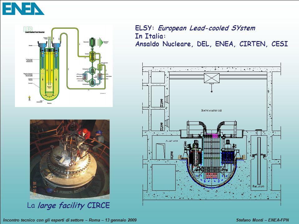Incontro tecnico con gli esperti di settore – Roma – 13 gennaio 2009Stefano Monti – ENEA-FPN ELSY: European Lead-cooled SYstem In Italia: Ansaldo Nucl