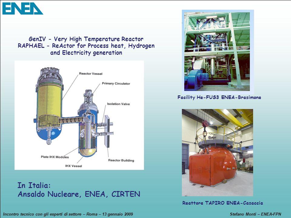 Incontro tecnico con gli esperti di settore – Roma – 13 gennaio 2009Stefano Monti – ENEA-FPN GenIV - Very High Temperature Reactor RAPHAEL - ReActor f