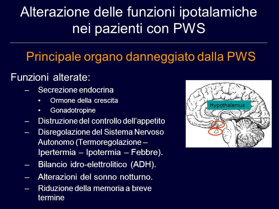 Hypothalamus Alterazione delle funzioni ipotalamiche nei pazienti con PWS Funzioni alterate: –Secrezione endocrina Ormone della crescita Gonadotropine