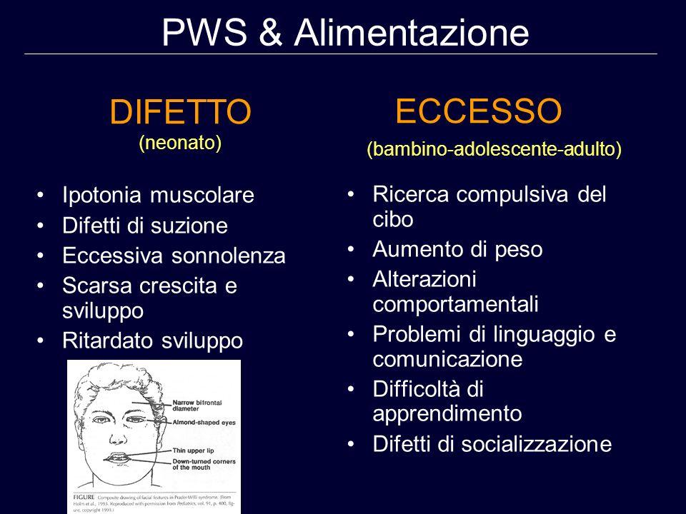 PWS & Alimentazione Ipotonia muscolare Difetti di suzione Eccessiva sonnolenza Scarsa crescita e sviluppo Ritardato sviluppo Ricerca compulsiva del ci