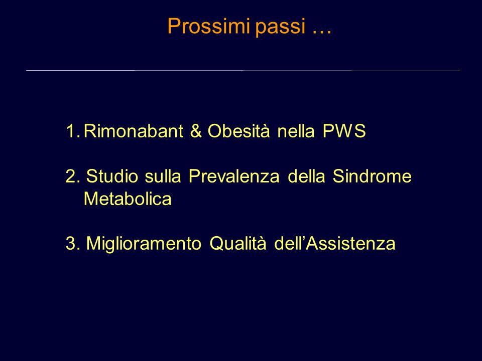 Prossimi passi … 1.Rimonabant & Obesità nella PWS 2. Studio sulla Prevalenza della Sindrome Metabolica 3. Miglioramento Qualità dellAssistenza