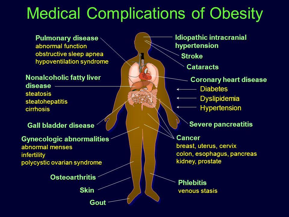 Apparato Scheletrico Scoliosi Osteoporosi Aumentato rischio di cadute per riduzione del tono muscolare e obesità Problemi Internistici (VI)