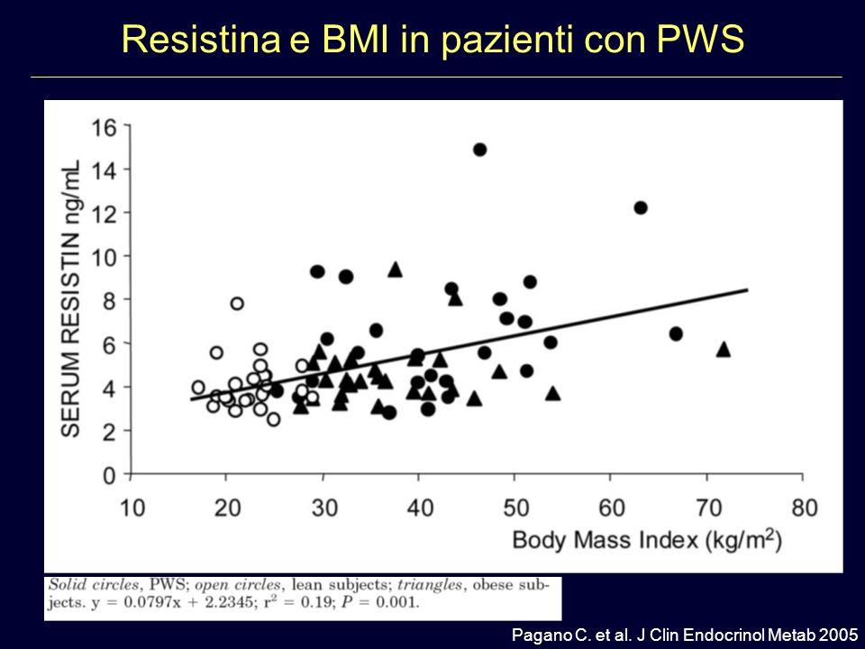 Problemi Internistici (I) Obesità Per prevenire eccessivi aumenti ponderali gli adulti PWS richiedono un supporto 24/24h, 7/7gg.