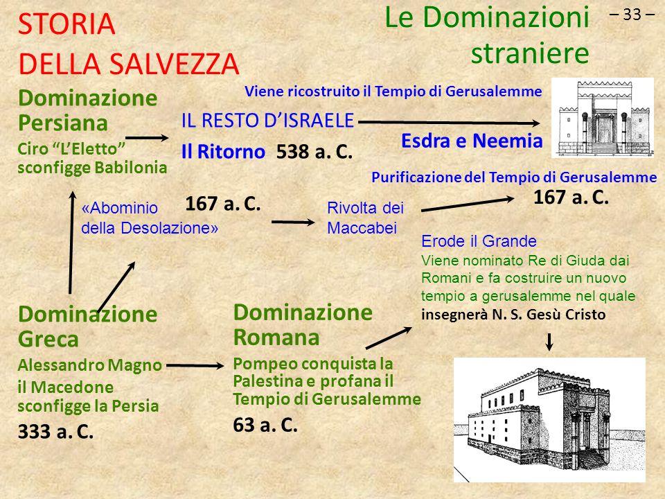 – 33 – STORIA DELLA SALVEZZA IL RESTO DISRAELE Il Ritorno 538 a. C. Dominazione Persiana Ciro LEletto sconfigge Babilonia Esdra e Neemia Le Dominazion
