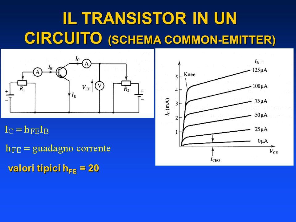 IL TRANSISTOR IN UN CIRCUITO (SCHEMA COMMON-EMITTER) valori tipici h FE = 20