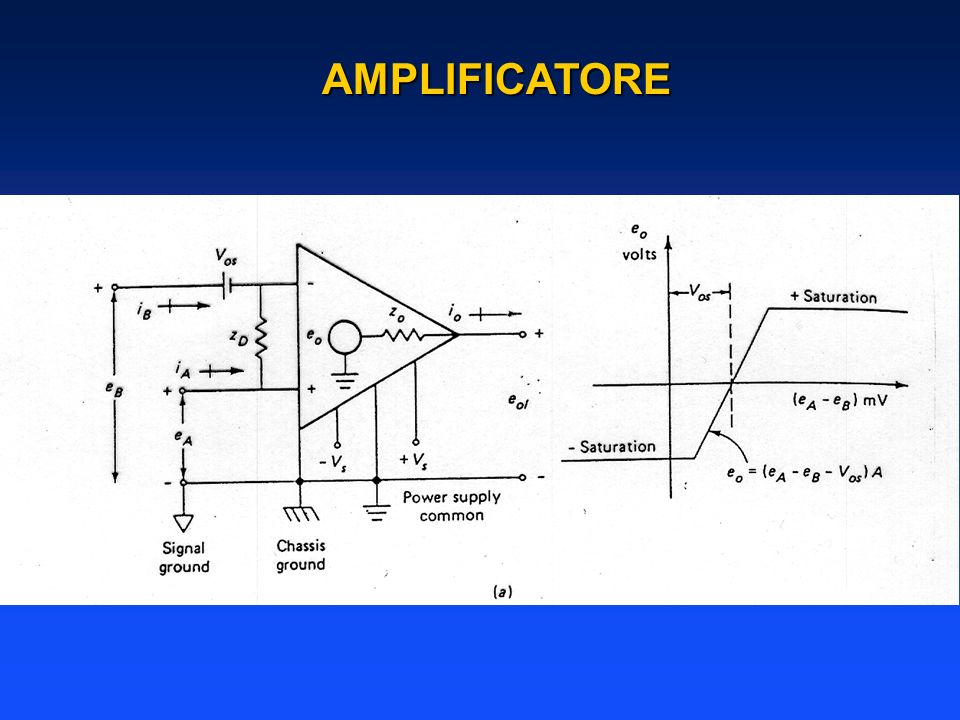 AMPLIFICATORE