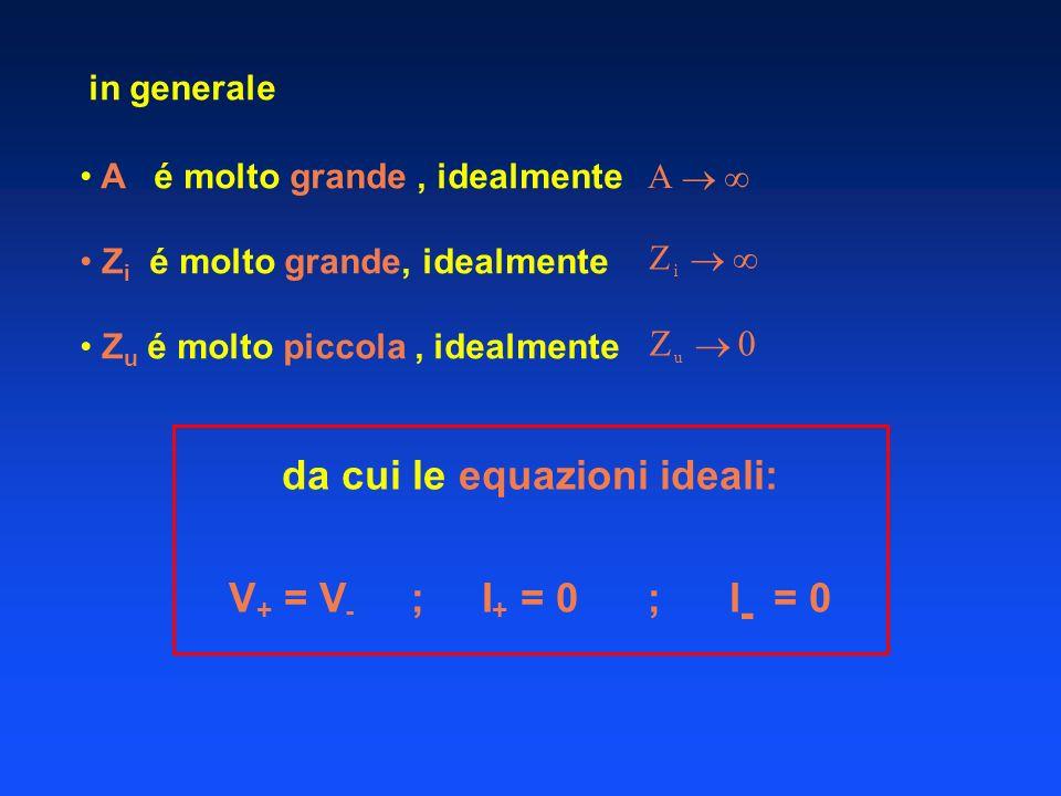 in generale A é molto grande, idealmente Z i é molto grande, idealmente Z u é molto piccola, idealmente da cui le equazioni ideali: V + = V - ; I + =