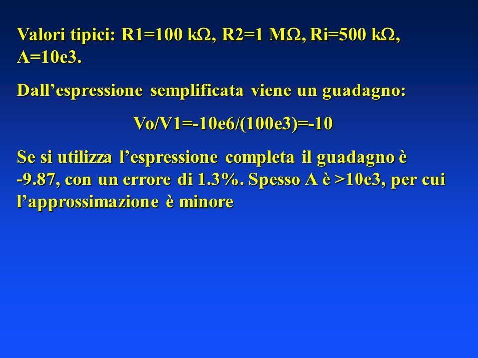 Valori tipici: R1=100 k, R2=1 M, Ri=500 k, A=10e3. Dallespressione semplificata viene un guadagno: Vo/V1=-10e6/(100e3)=-10 Se si utilizza lespressione
