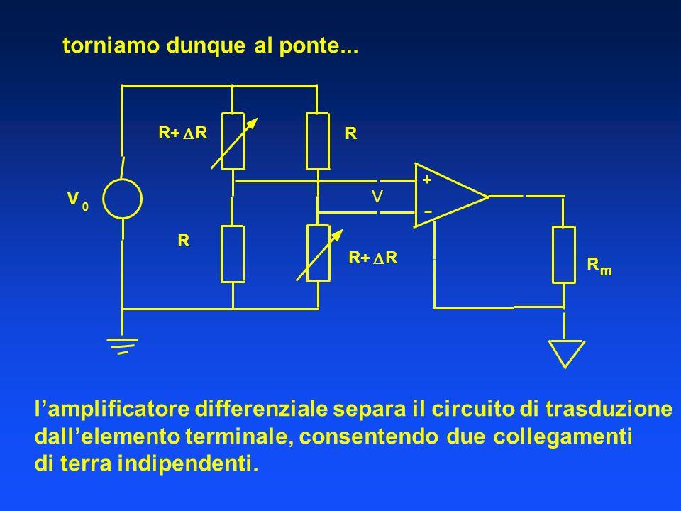 torniamo dunque al ponte... lamplificatore differenziale separa il circuito di trasduzione dallelemento terminale, consentendo due collegamenti di ter
