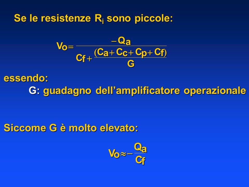VQC CCCC G o a f acpf Se le resistenze R i sono piccole: essendo: G: guadagno dellamplificatore operazionale Siccome G è molto elevato: VQC o a f