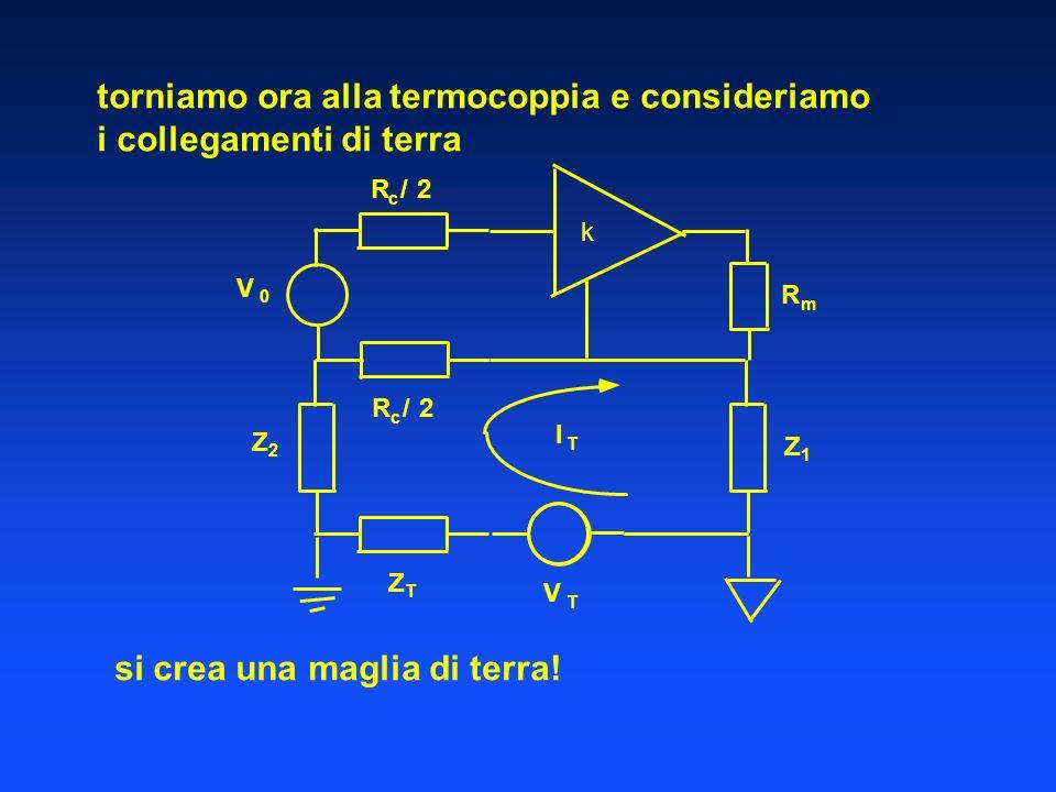 torniamo ora alla termocoppia e consideriamo i collegamenti di terra si crea una maglia di terra! k V 0 R m V T Z T Z 2 Z 1 R c /2 R c /2 I T