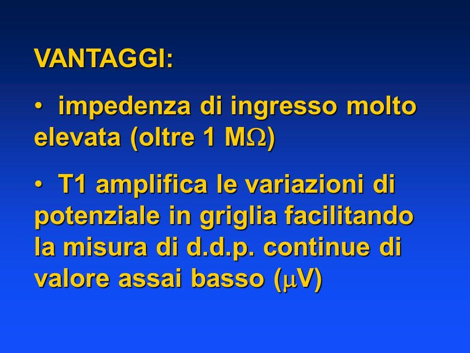 VANTAGGI: impedenza di ingresso molto elevata (oltre 1 M ) impedenza di ingresso molto elevata (oltre 1 M ) T1 amplifica le variazioni di potenziale i