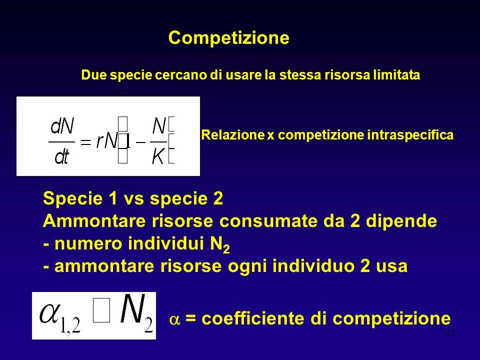 22 Competizione Due specie cercano di usare la stessa risorsa limitata Relazione x competizione intraspecifica Specie 1 vs specie 2 Ammontare risorse
