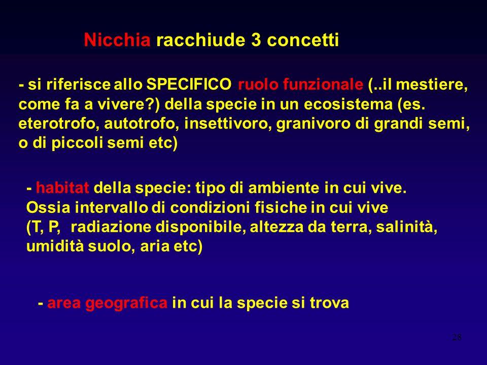28 Nicchia racchiude 3 concetti - si riferisce allo SPECIFICO ruolo funzionale (..il mestiere, come fa a vivere?) della specie in un ecosistema (es. e
