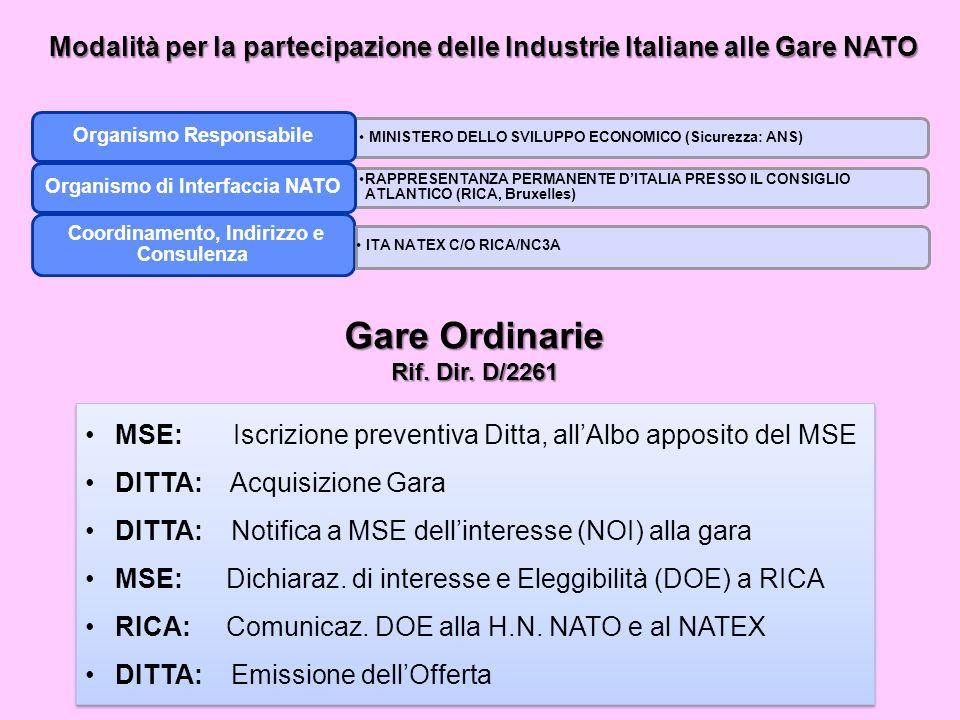 Modalità per la partecipazione delle Industrie Italiane alle Gare NATO MINISTERO DELLO SVILUPPO ECONOMICO (Sicurezza: ANS) Organismo Responsabile RAPP