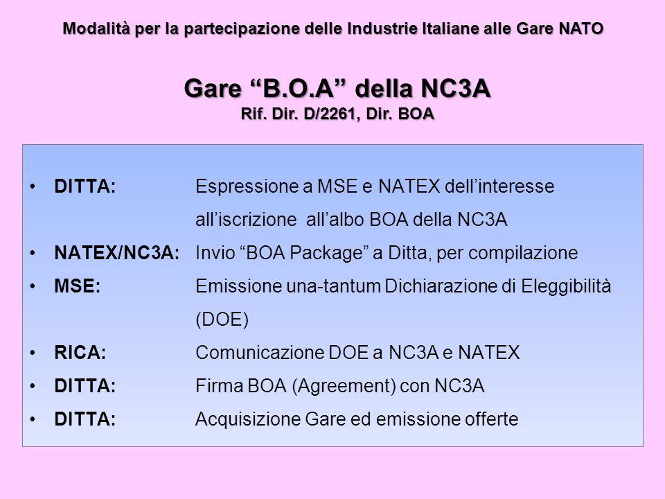 DITTA: Espressione a MSE e NATEX dellinteresse alliscrizione allalbo BOA della NC3A NATEX/NC3A: Invio BOA Package a Ditta, per compilazione MSE: Emiss