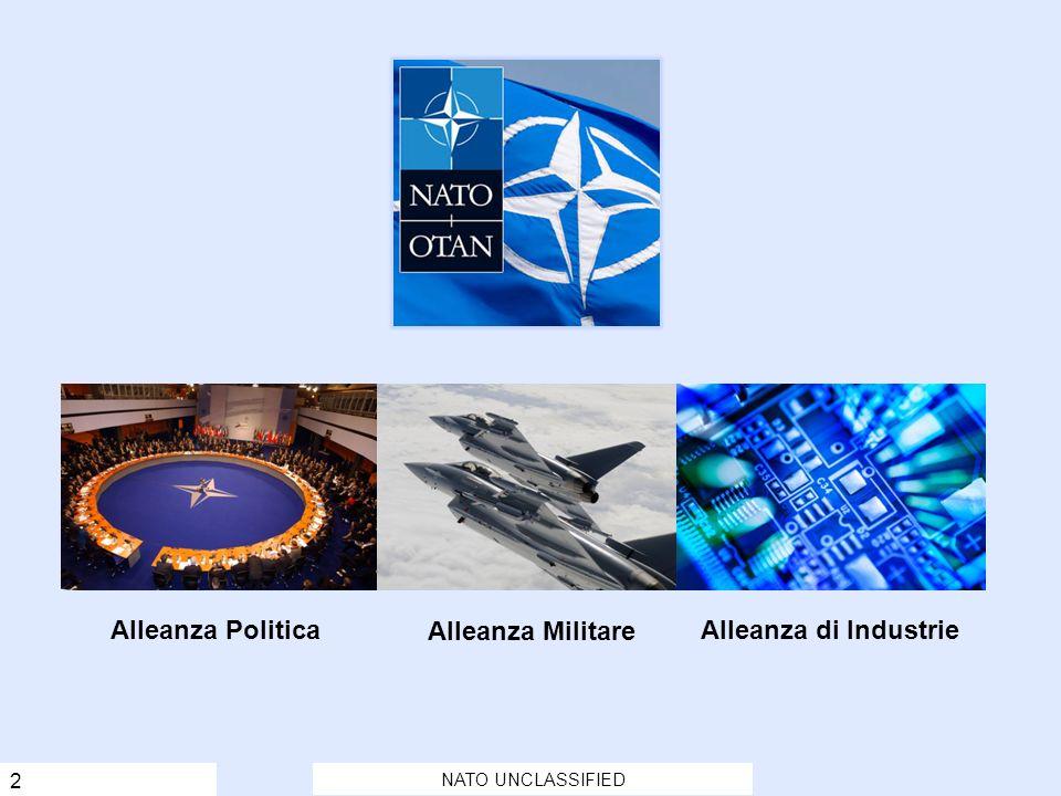 3 NATO UNCLASSIFIED